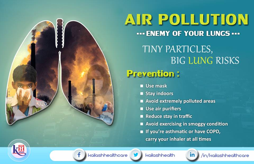 Over Exposure to Air Pollution makes your lungs infected and firm