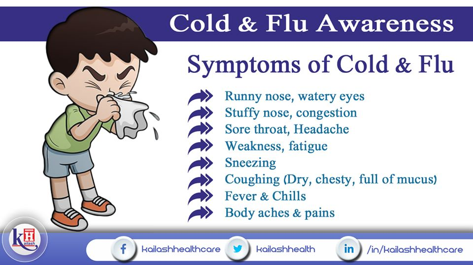 Experiencing Stuffy Nose & Congestion? These May be the Symptoms of Cold or Flu. Get Treated.