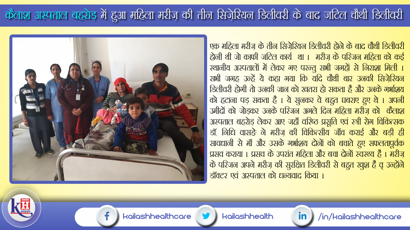 After prior three Cesarean deliveries, Patient delivers her fourth baby safely at Kailash Hospital Behror