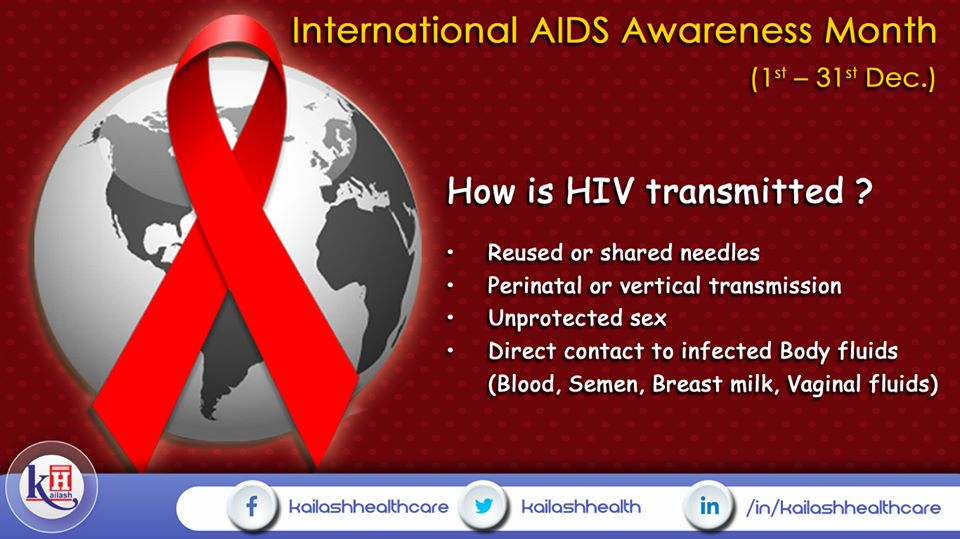 HIV virus does not transmit through skin-to-skin touch. Here are some risks of HIV transmission.