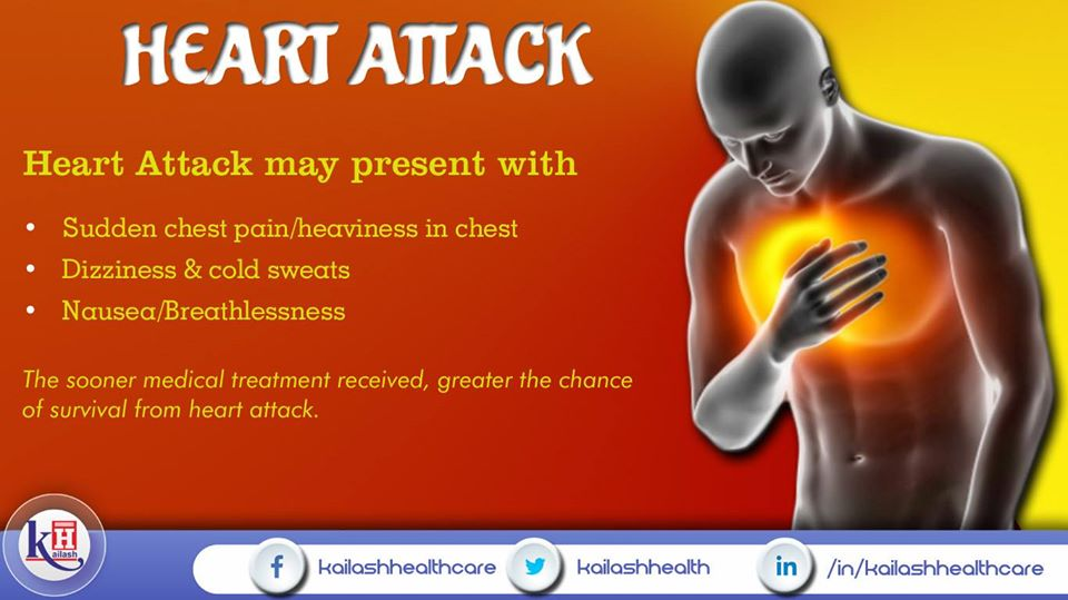 Know about the warning signs of Heart Attack & act quickly. Early diagnosis can increase the chances of survival.
