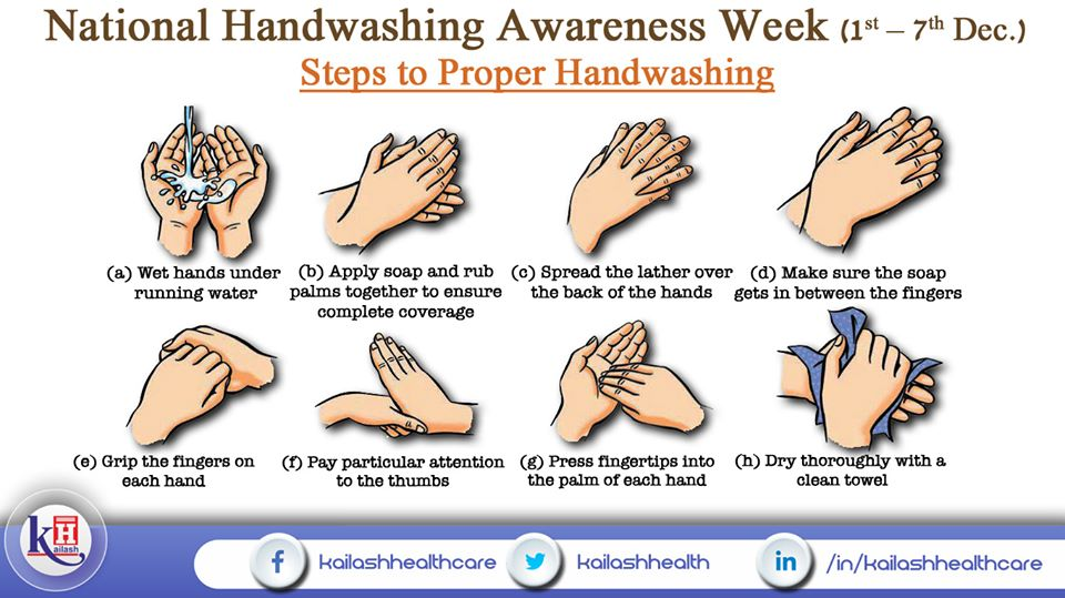 Proper Hand washing helps to prevent infection, diseases & sepsis in healthcare.