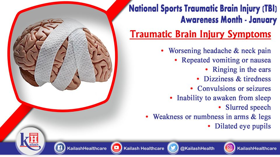 Post an accident, know the signs that indicate a person has critical Brain injury. Call an Emergency team immediately.