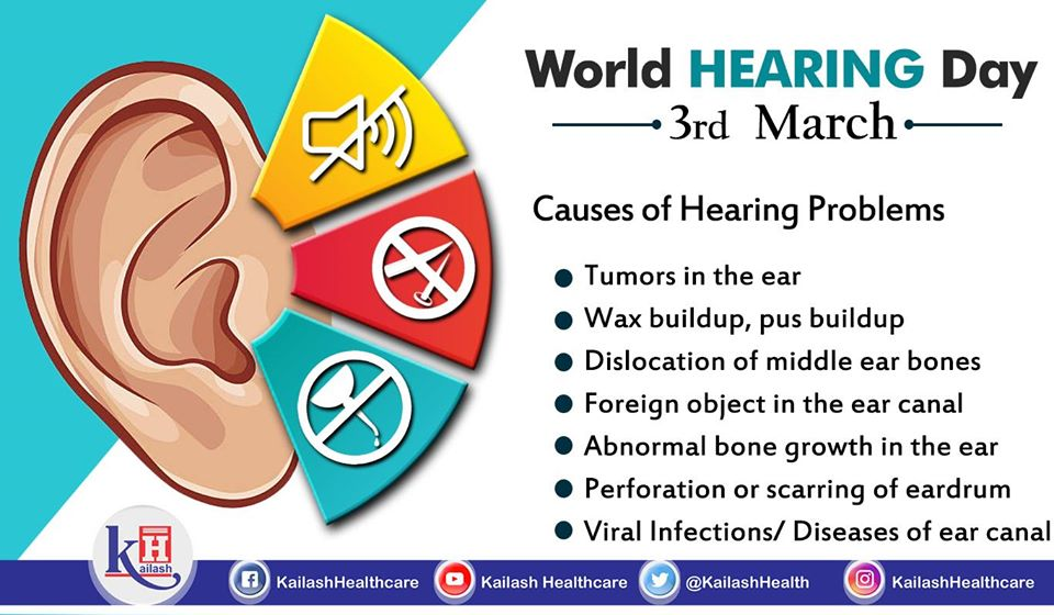 Several bad habits or conditions can lead to permanent hearing loss. Stay safe & prevented. Consult our ENT Specialists.