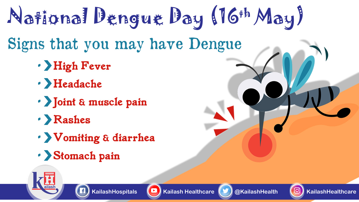 Dengue fever is caused by viruses transmitted through Aedes mosquitoes. Know the early symptoms of Dengue for better treatment.