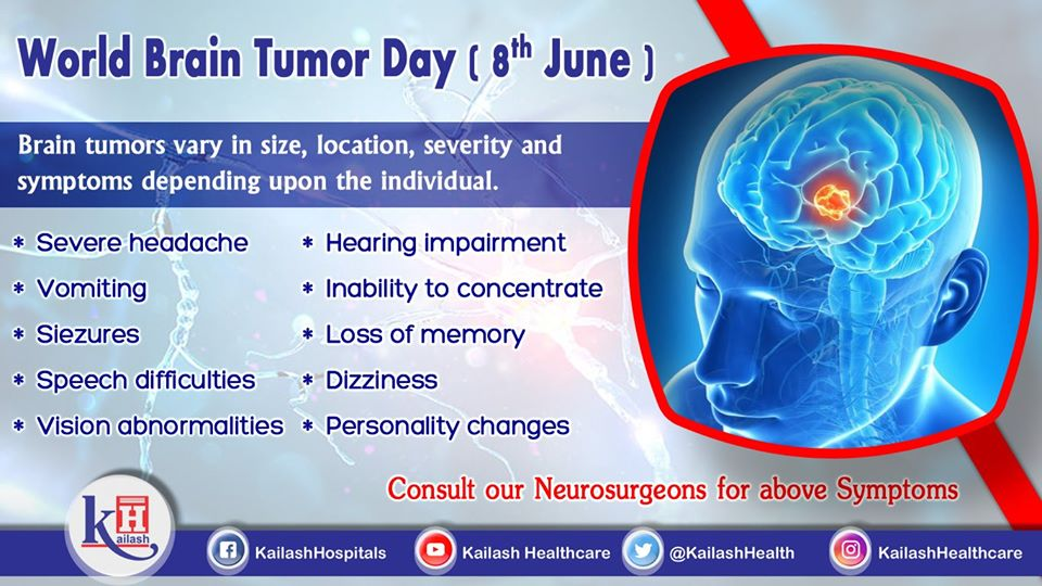Suffering from any of these early symptoms of Brain Tumor? Consult our best Neurosurgeons immediately for proper diagnosis & treatment.