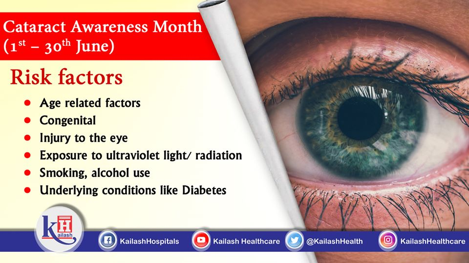 Diabetes or prolonged UV exposure can cause Cataract. Some of the below Risk factors can also be the reason.
