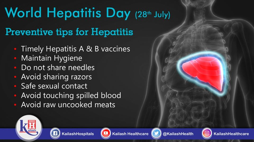 Hepatitis mostly spreads through infected food and water or sharing infected needles.