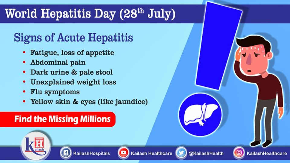 Hepatitis refers to inflammation of the liver that can either be acute or chronic. Here are the warning signs of acute Hepatitis.