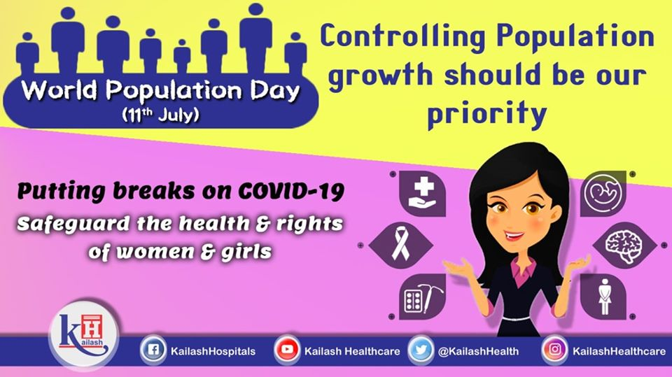 Safeguarding the health and rights of women for their better reproductive health especially during the time of COVID-19 can help in controlling the population growth.