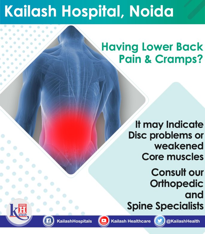Experiencing Lower back pain or Cramps indicate weak Core muscles. Consult our Orthopaedic & Spine Specialists at Kailash Hospital, Sec-27 Noida.