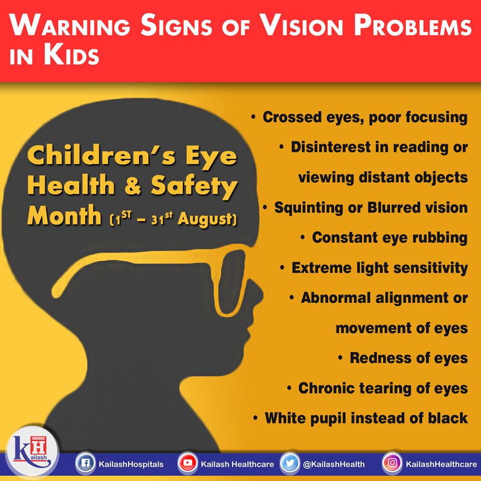 Refractive errors are the most common cause of vision problems & misaligned eyes among children. If you notice any of these signs in your child's vision, Consult an Eye Specialist.