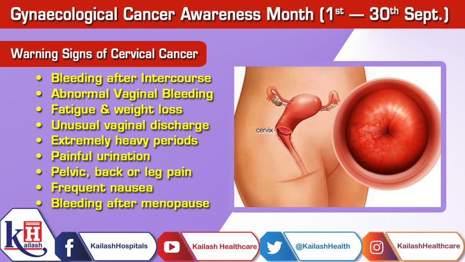 Cervical Cancer & pre-Cancer symptoms often do not begin until it becomes larger & grows into nearby tissues. Early detection can help its treatment. Consult our Gynae Oncologists.
