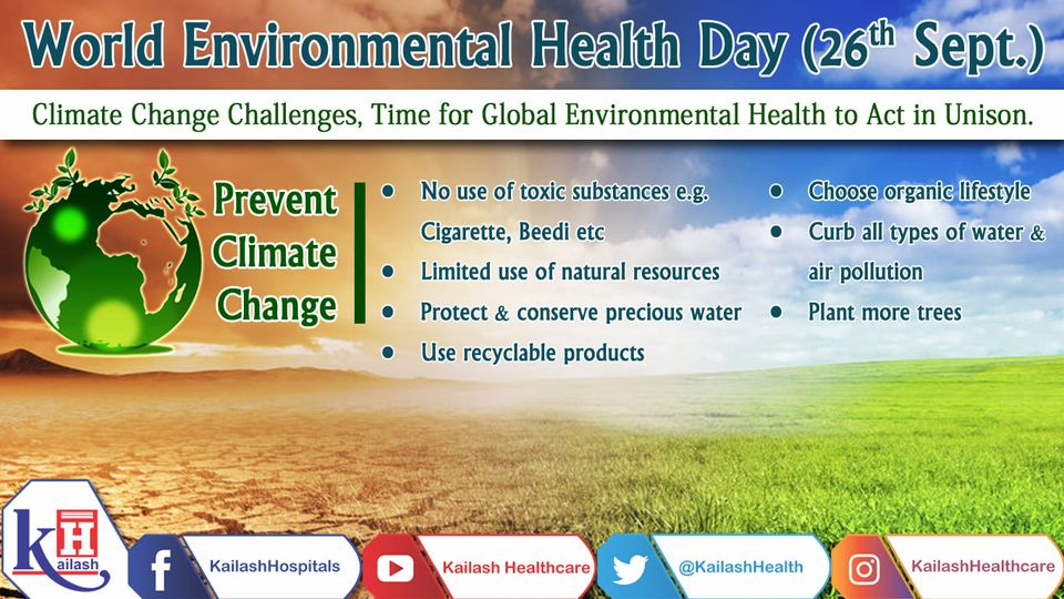 Environmental Health is a major concern for the wellbeing & survival of humankind. Prevent Climate Change!