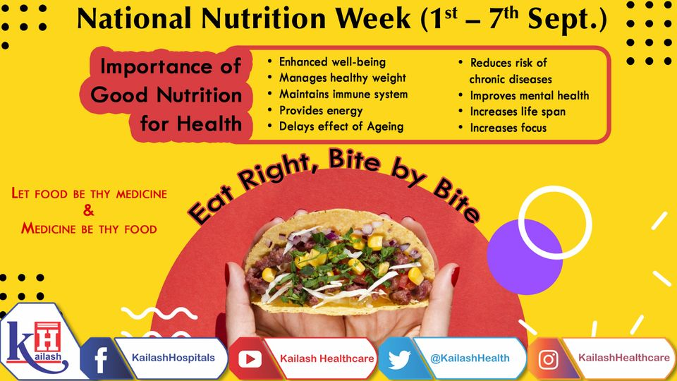 Good Nutrition is a vital part of our Health. The right dietary changes can help keep you healthy & manage most of the health problems.
