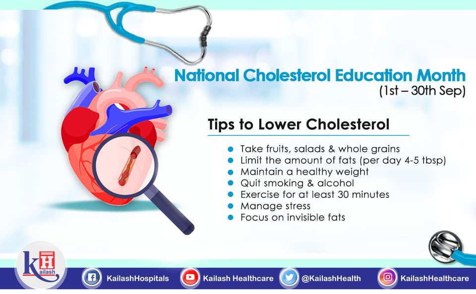 High Cholesterol can risk you to Heart diseases
