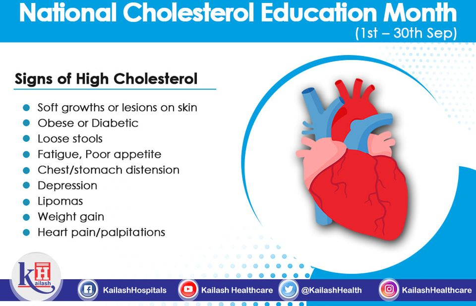 High cholesterol levels due to a high LDL level