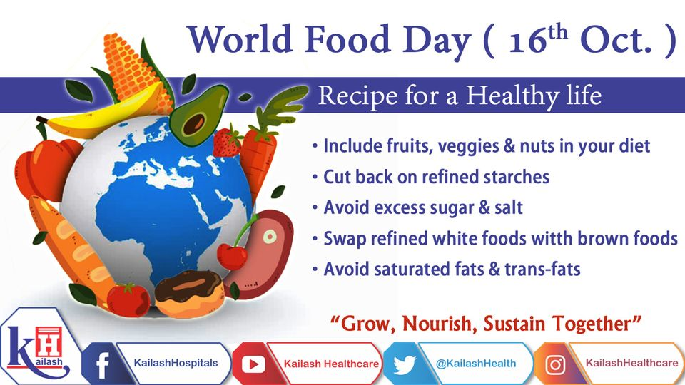 """This World Food Day, Lets pledge to """" Grow, Nourish, Sustain Together"""""""