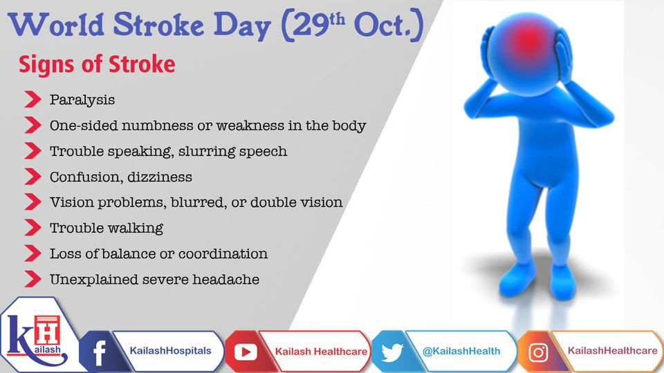 A timely diagnosis of Stroke symptoms can help in managing the condition & associated complications.
