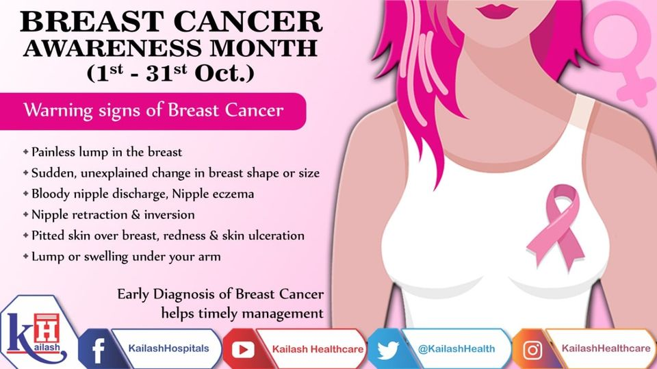 Breast Cancer is one of the major causes of cancer deaths in women