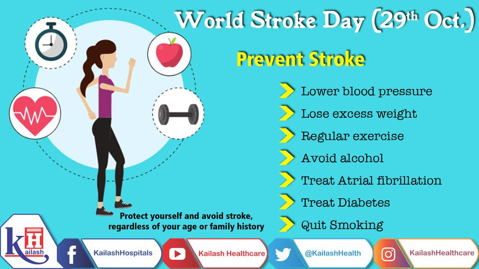 Controlled weight & managed blood pressure can help prevent Stroke.