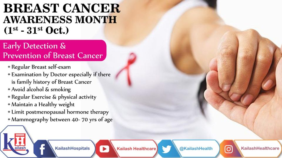 Preventing complications of Breast Cancer starts with early detection & healthy lifestyle changes.