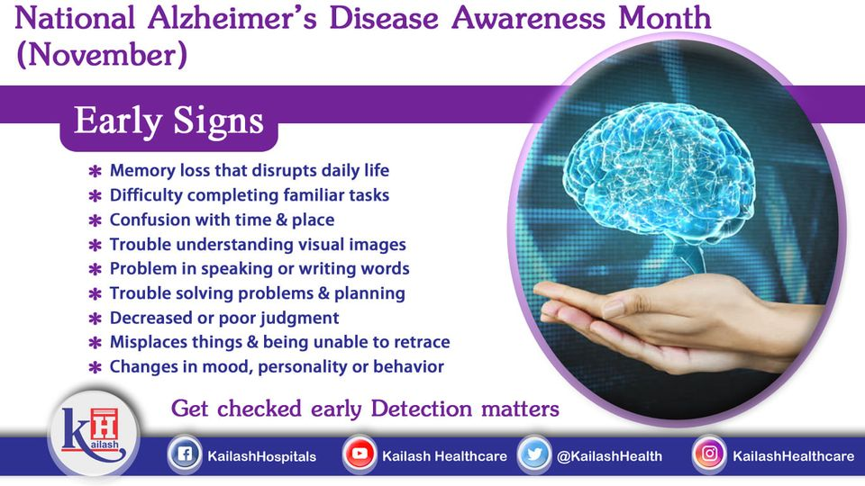 Alzheimer's disease is a progressive disorder causing brain cells to degenerate & die. Know the early signs of Alzheimer's.