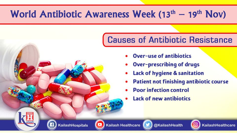 Overuse of antibiotics can affect its resistance & lead to poor infection control.
