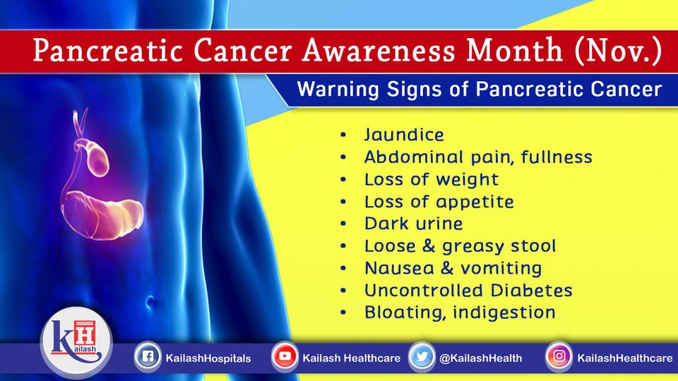 Pancreatic Cancer does not show early signs unless it has grown large enough.