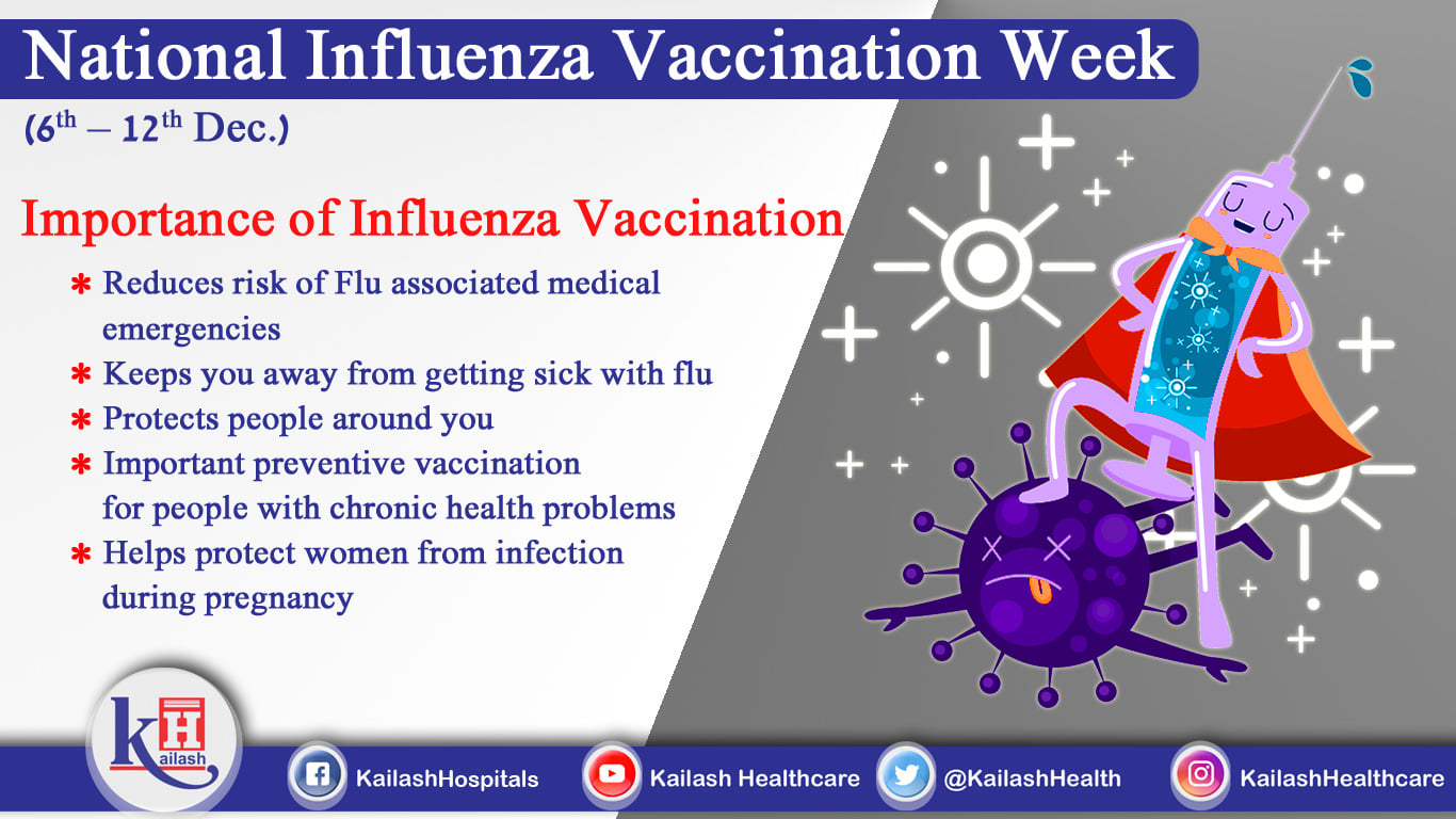 Influenza (flu) Vaccination or flu vaccine protects against three or four influenza viruses most common during winters.