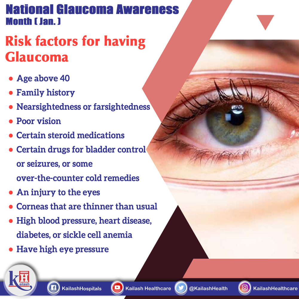 Let's know what conditions can risk you to Glaucoma.