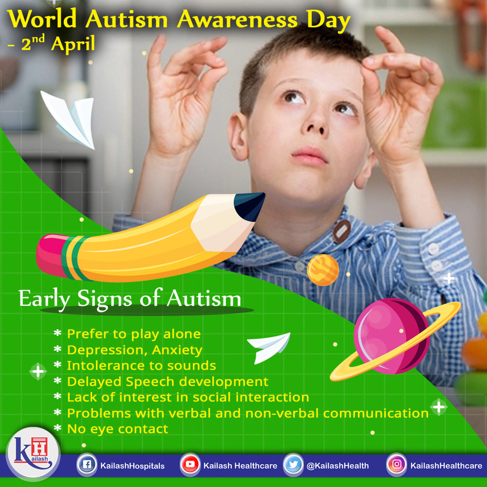 Early diagnosis of Autism Spectrum Disorder Signs in children can help in managing the behaviour & condition very well.